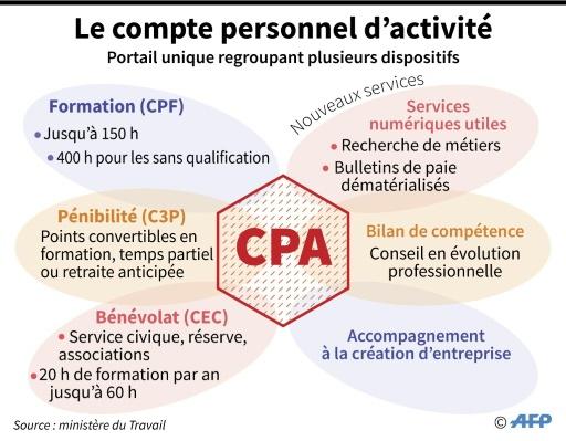 cpa-bis